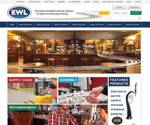 EWL Full Magento Community integration to SAP Business One